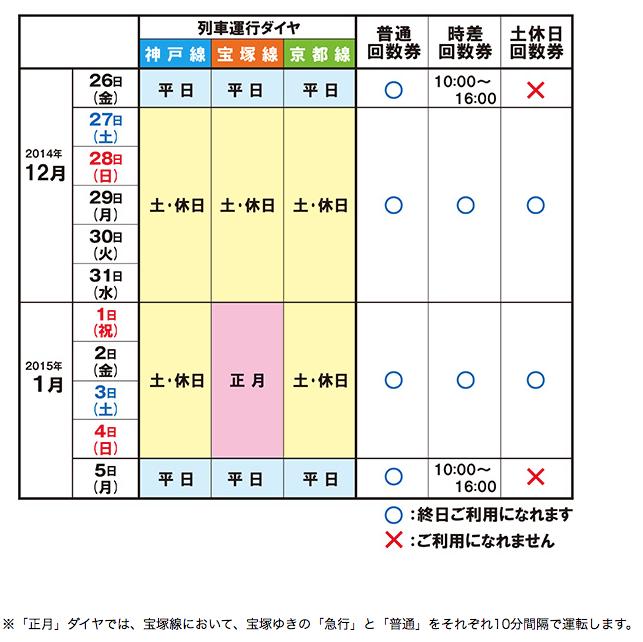 阪急電鉄年末年始ダイヤ