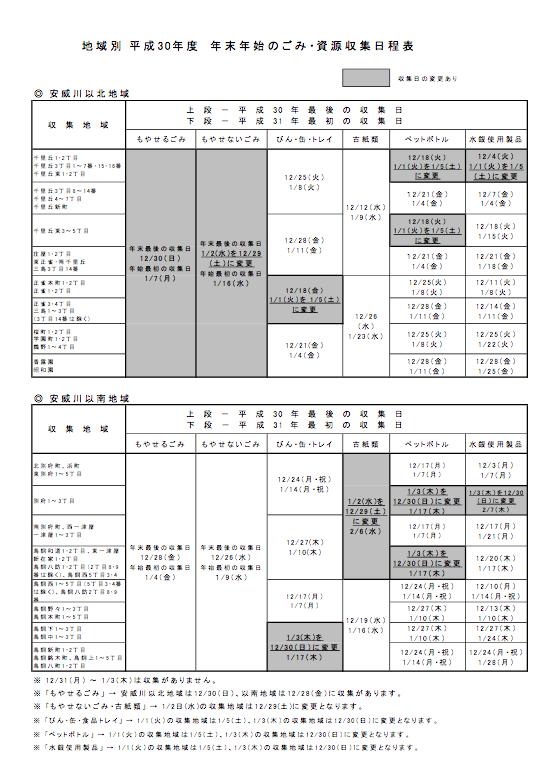 年末年始ごみ・資源収集日程表のチラシ(全地域)