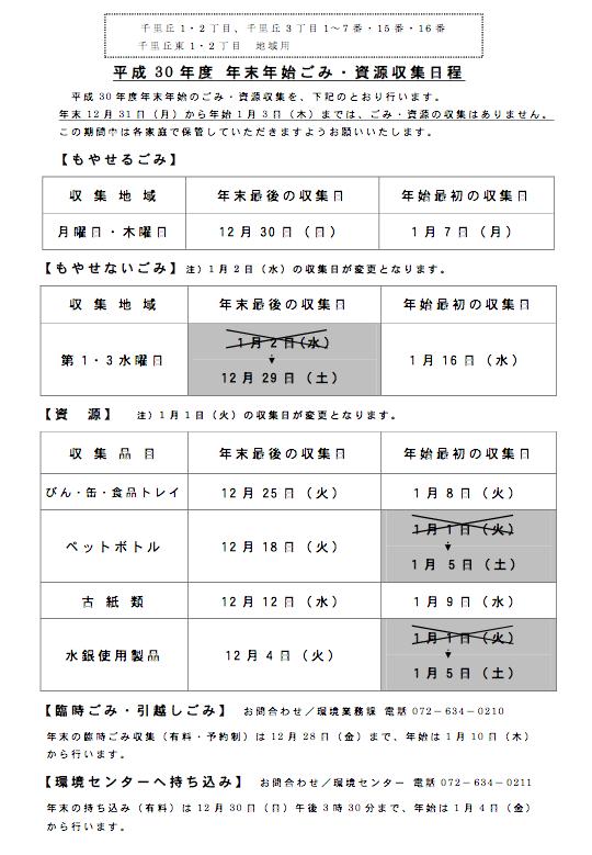 年末年始ごみ・資源収集日程表のチラシ(地域別)