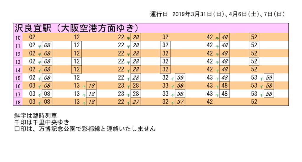 大阪空港方面 沢良宜駅